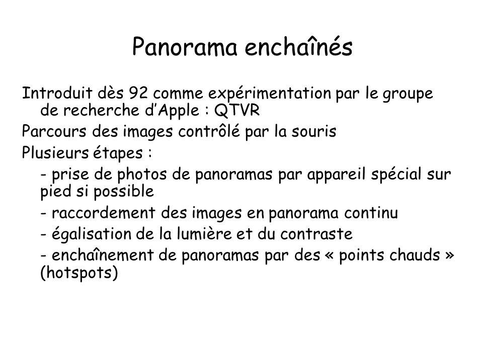 Panorama enchaînés Introduit dès 92 comme expérimentation par le groupe de recherche d'Apple : QTVR.