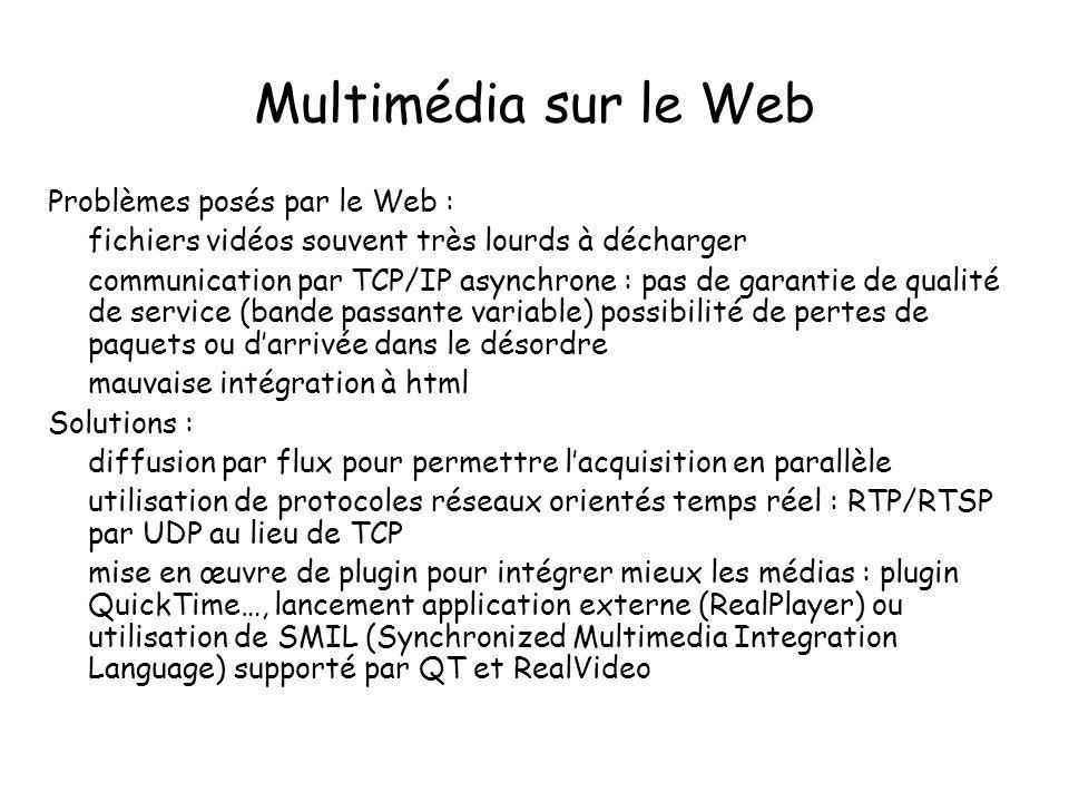 Multimédia sur le Web Problèmes posés par le Web :