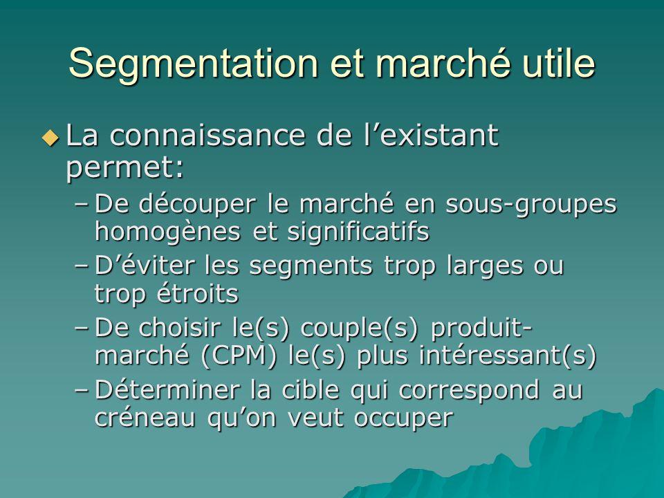 Segmentation et marché utile