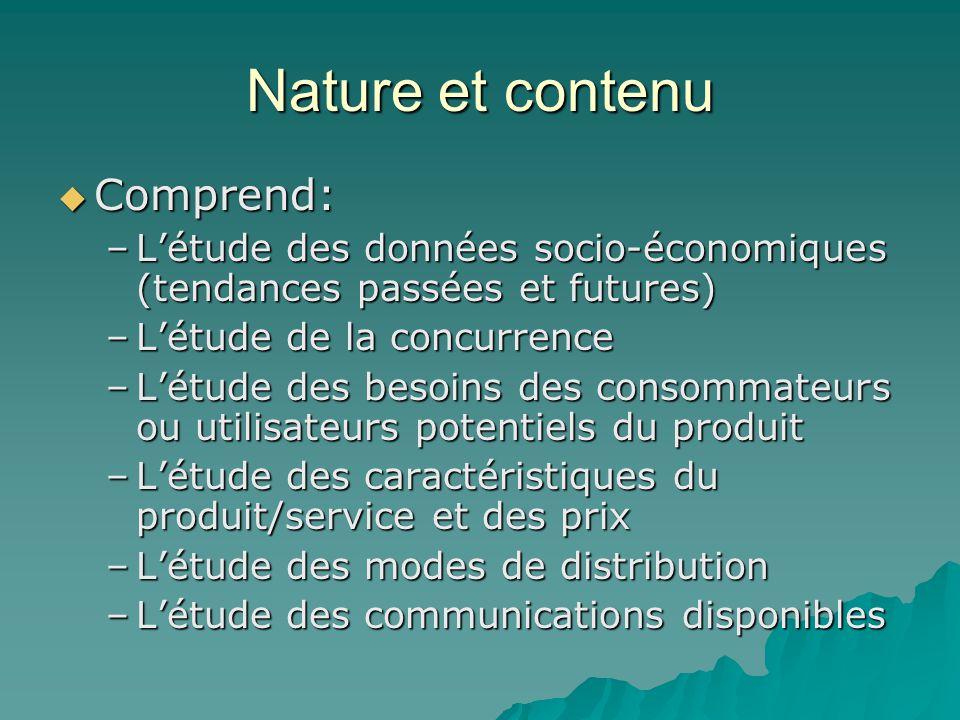 Nature et contenu Comprend: