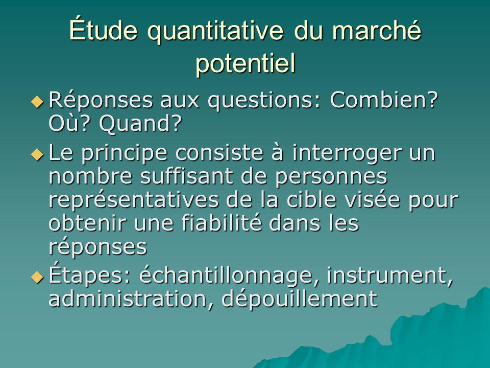 Étude quantitative du marché potentiel