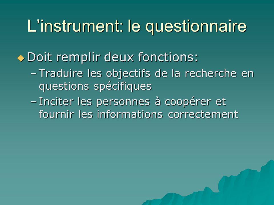 L'instrument: le questionnaire