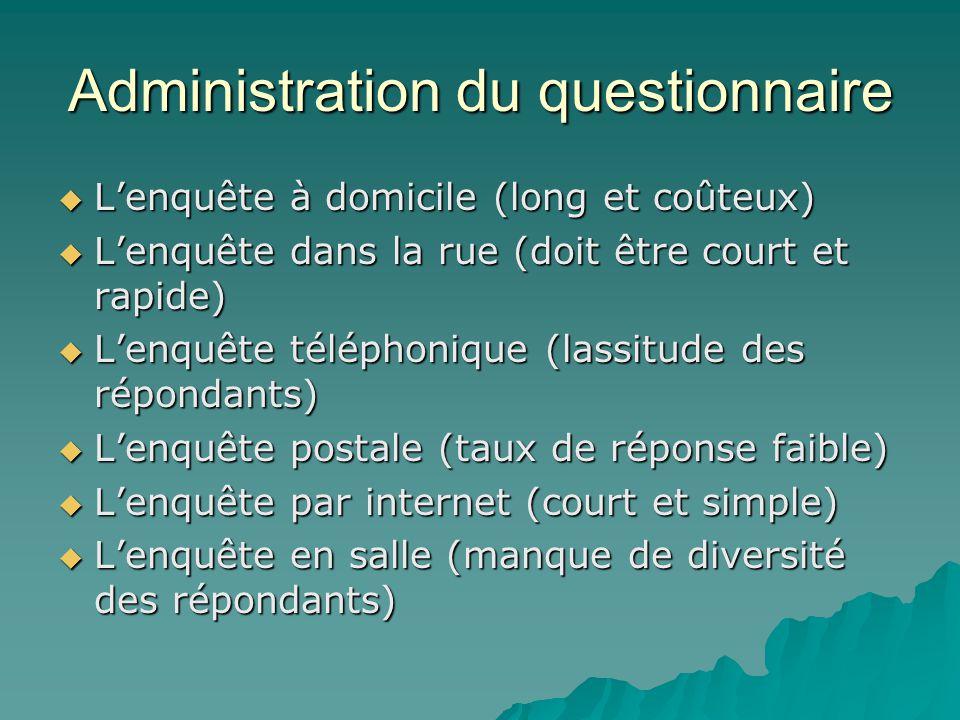 Administration du questionnaire