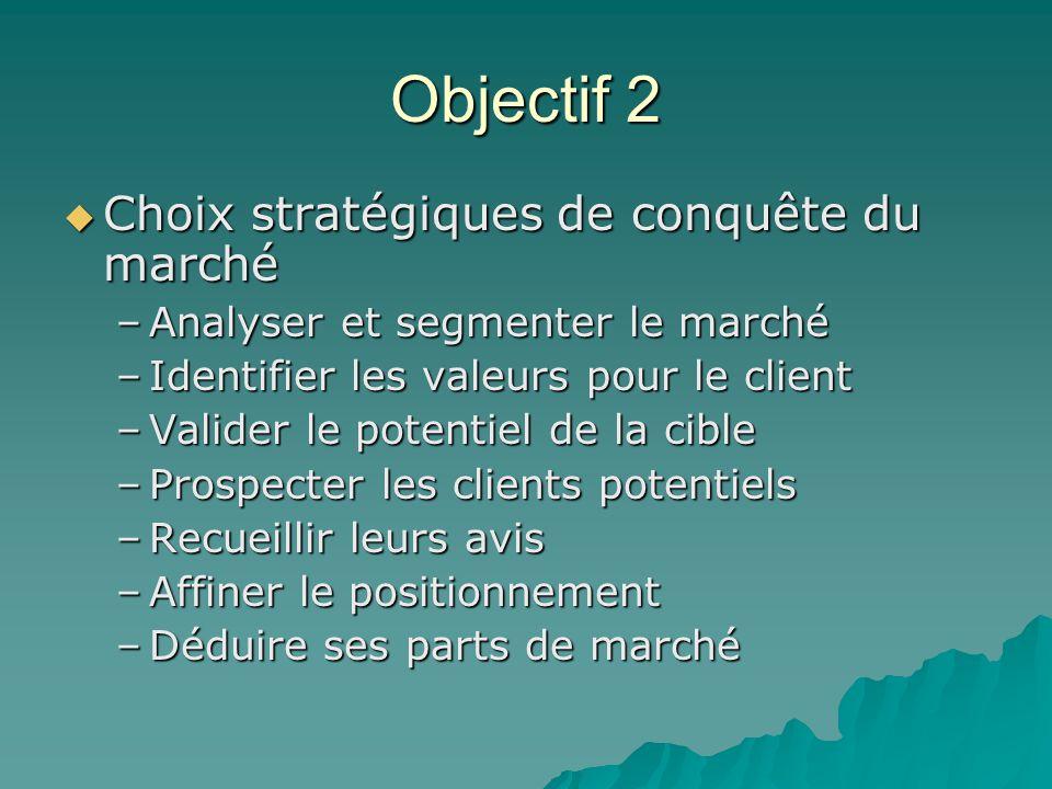 Objectif 2 Choix stratégiques de conquête du marché