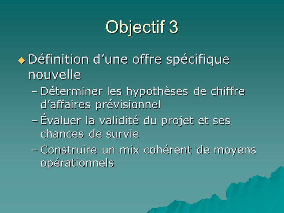 Objectif 3 Définition d'une offre spécifique nouvelle