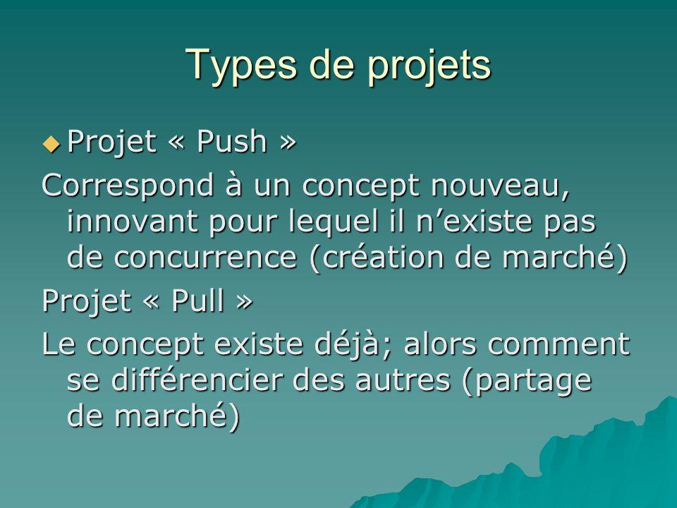 Types de projets Projet « Push »