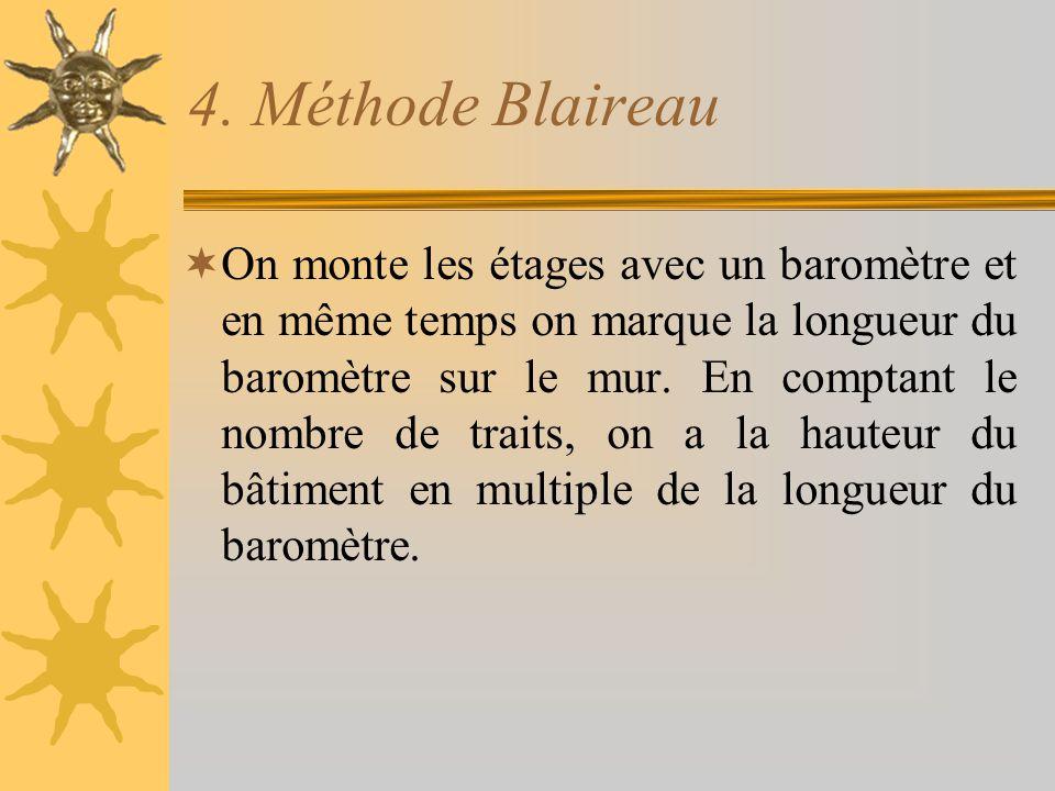 4. Méthode Blaireau