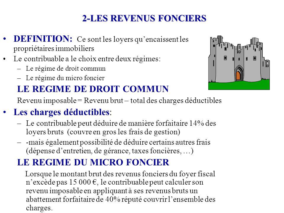 LE REGIME DE DROIT COMMUN Les charges déductibles: