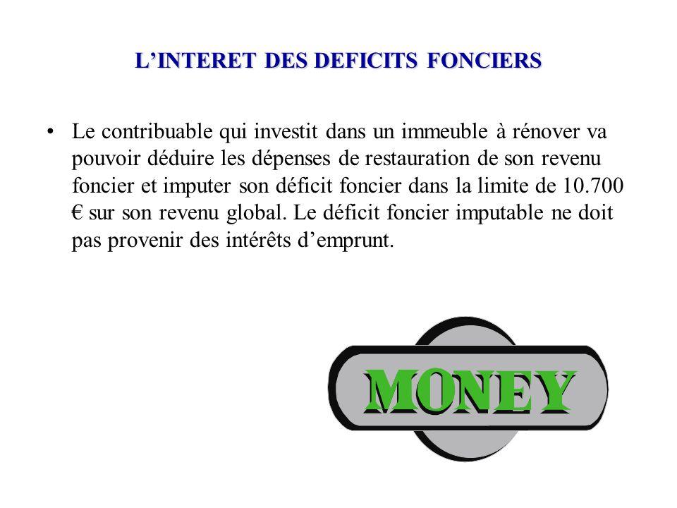 L'INTERET DES DEFICITS FONCIERS
