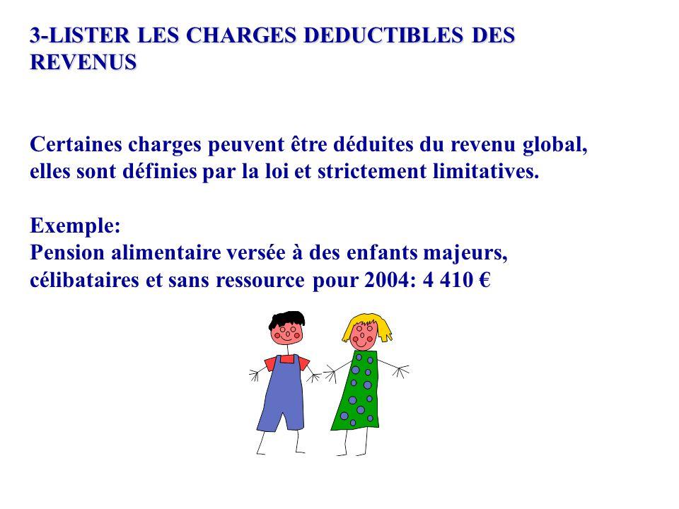 3-LISTER LES CHARGES DEDUCTIBLES DES REVENUS