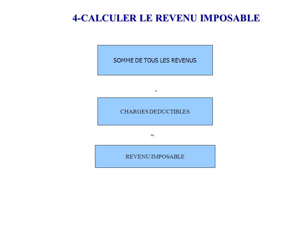 4-CALCULER LE REVENU IMPOSABLE