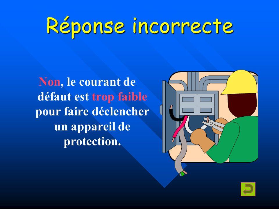 Réponse incorrecte Non, le courant de défaut est trop faible pour faire déclencher un appareil de protection.