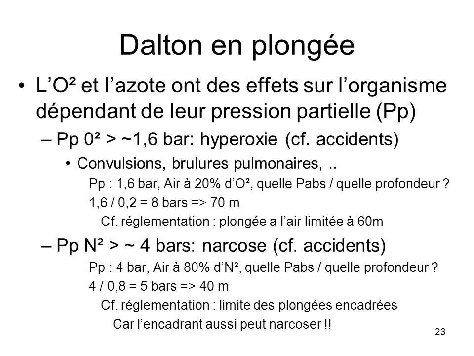 Dalton en plongée L'O² et l'azote ont des effets sur l'organisme dépendant de leur pression partielle (Pp)