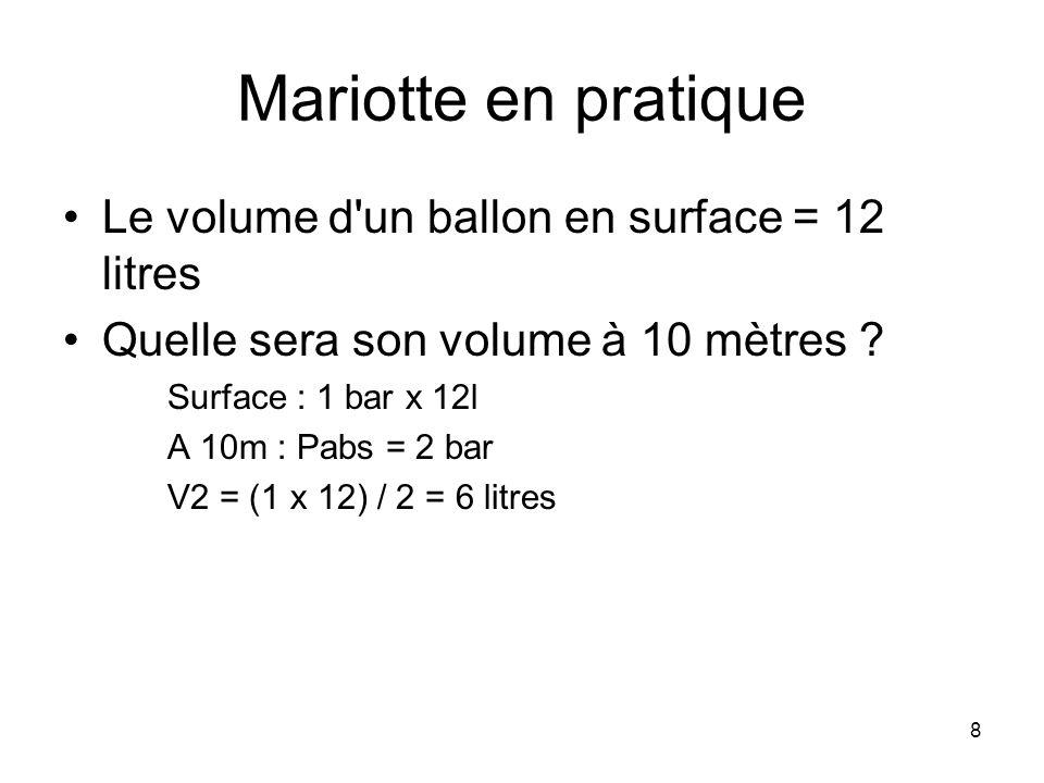 Mariotte en pratique Le volume d un ballon en surface = 12 litres