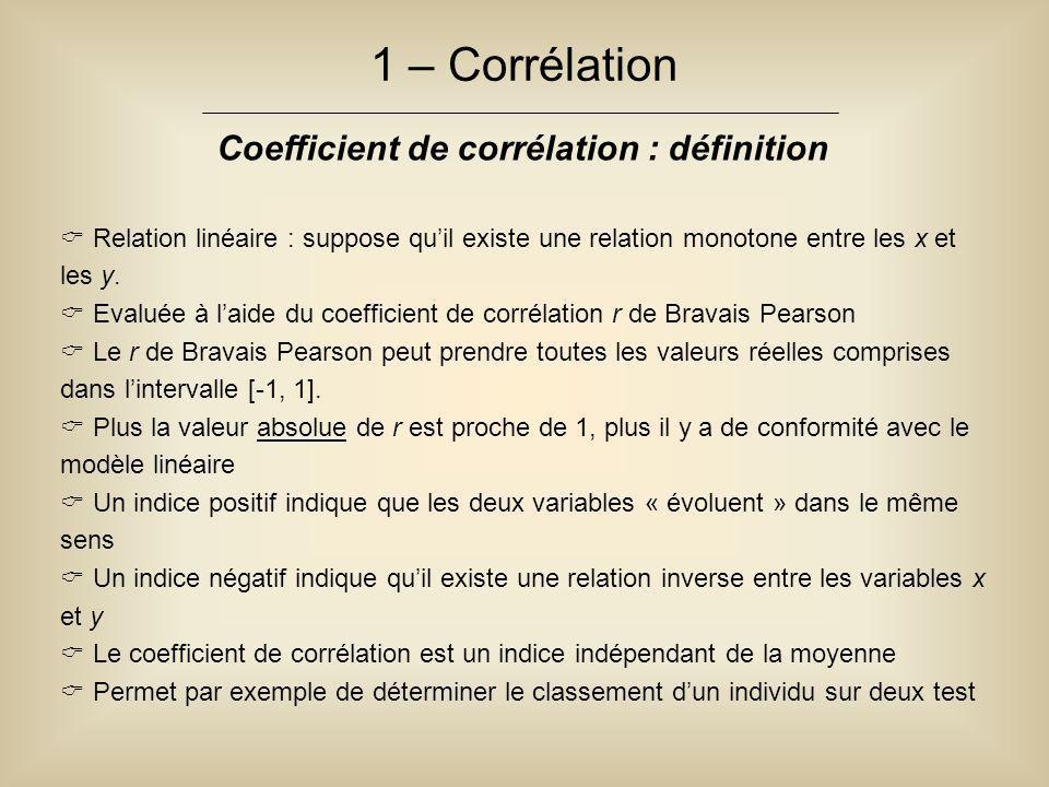 Coefficient de corrélation : définition