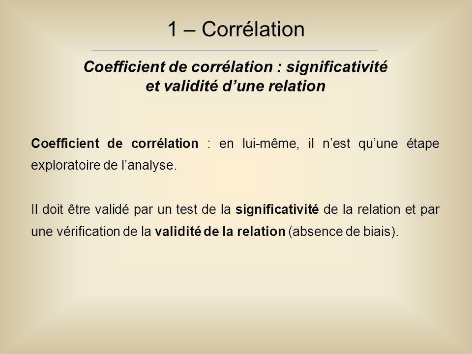 1 – Corrélation Coefficient de corrélation : significativité et validité d'une relation.