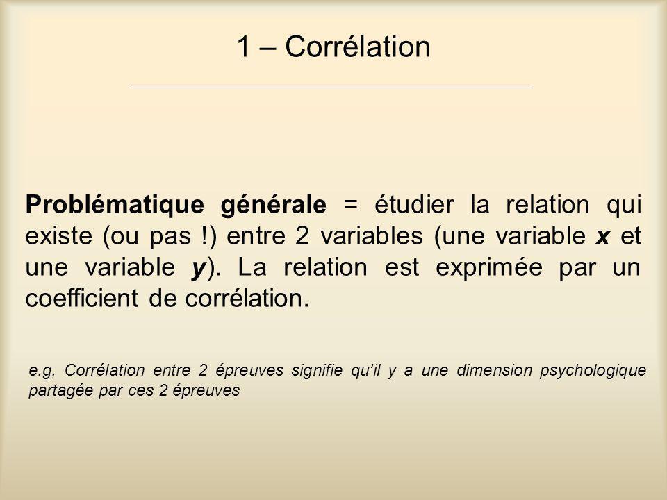 Séminaire corrélation et analyse multidimensionnelle