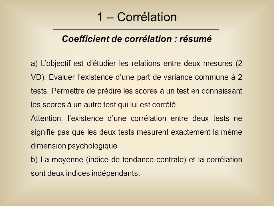 Coefficient de corrélation : résumé