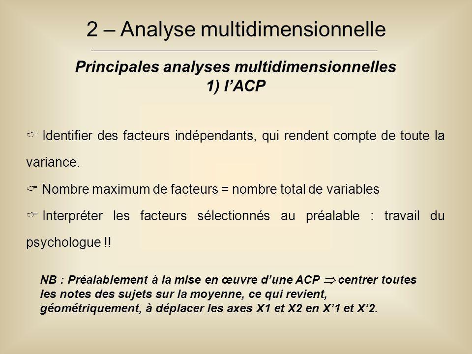 Principales analyses multidimensionnelles 1) l'ACP