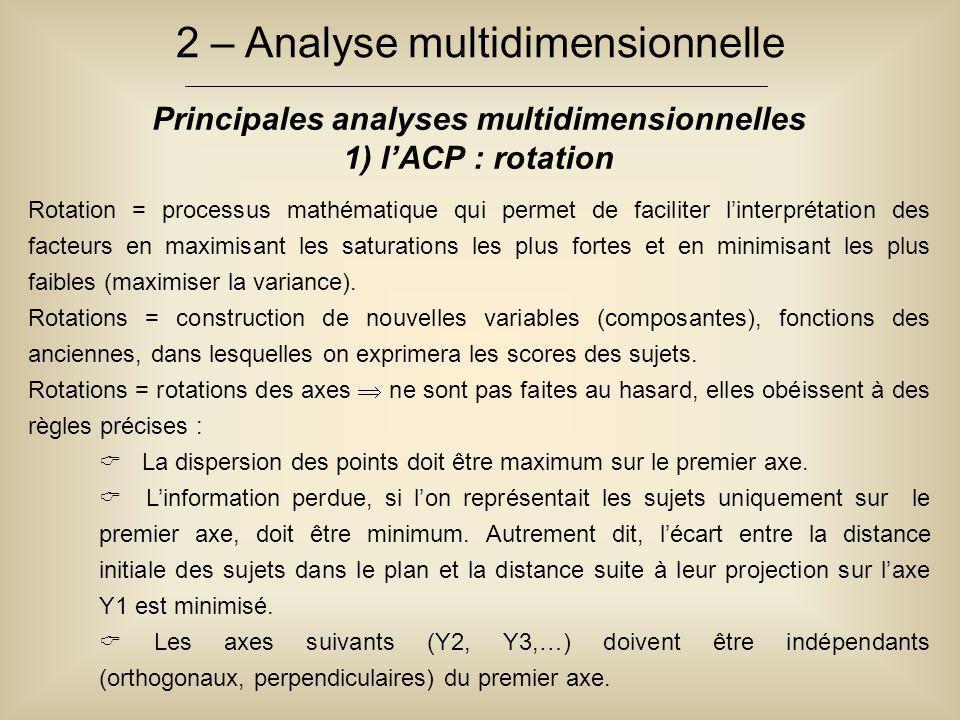 Principales analyses multidimensionnelles 1) l'ACP : rotation