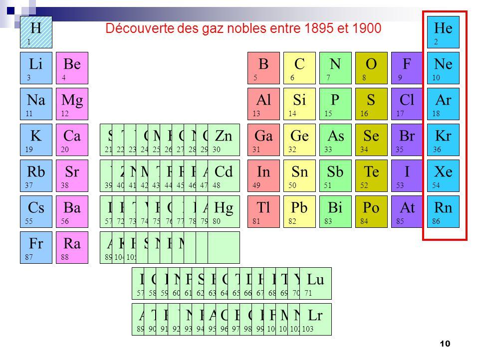 Découverte des gaz nobles entre 1895 et 1900