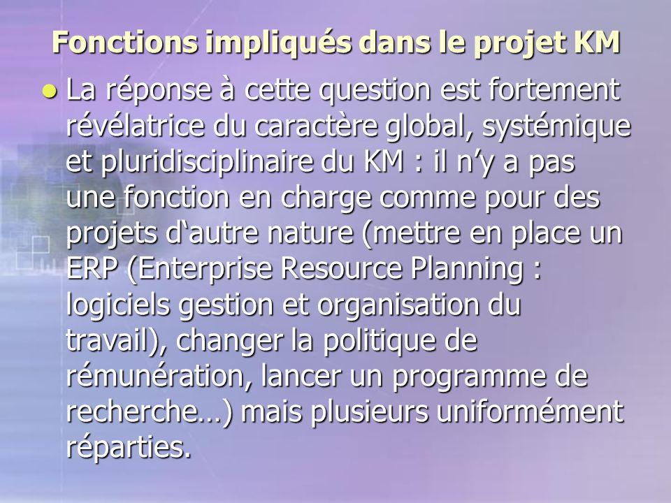 Fonctions impliqués dans le projet KM