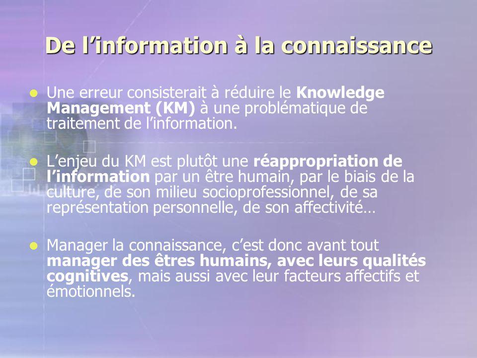 De l'information à la connaissance