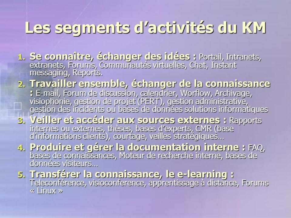 Les segments d'activités du KM