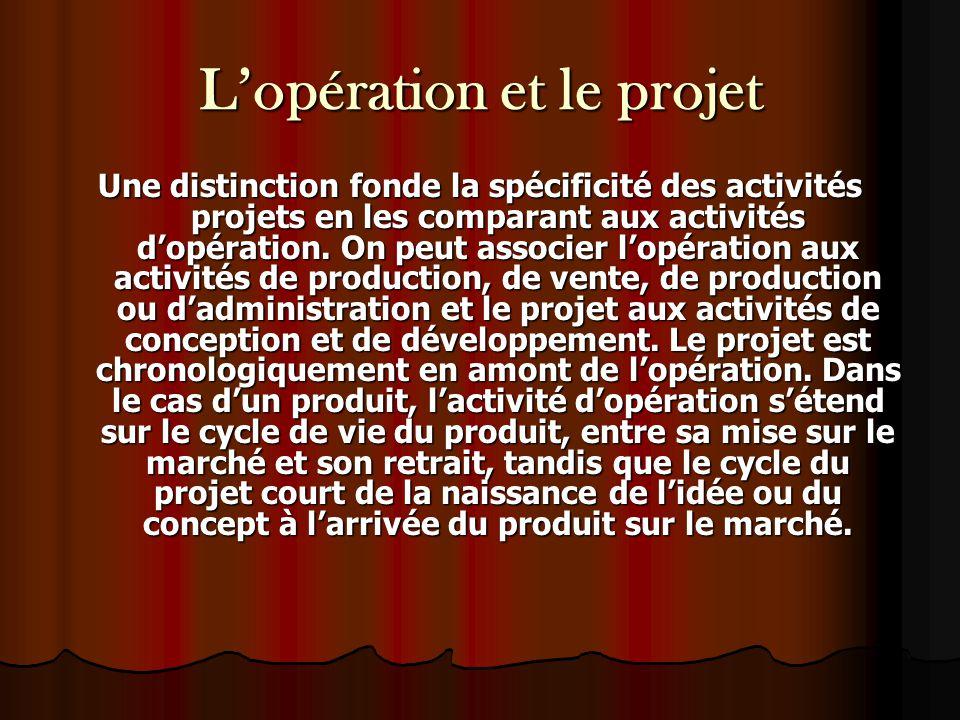L'opération et le projet