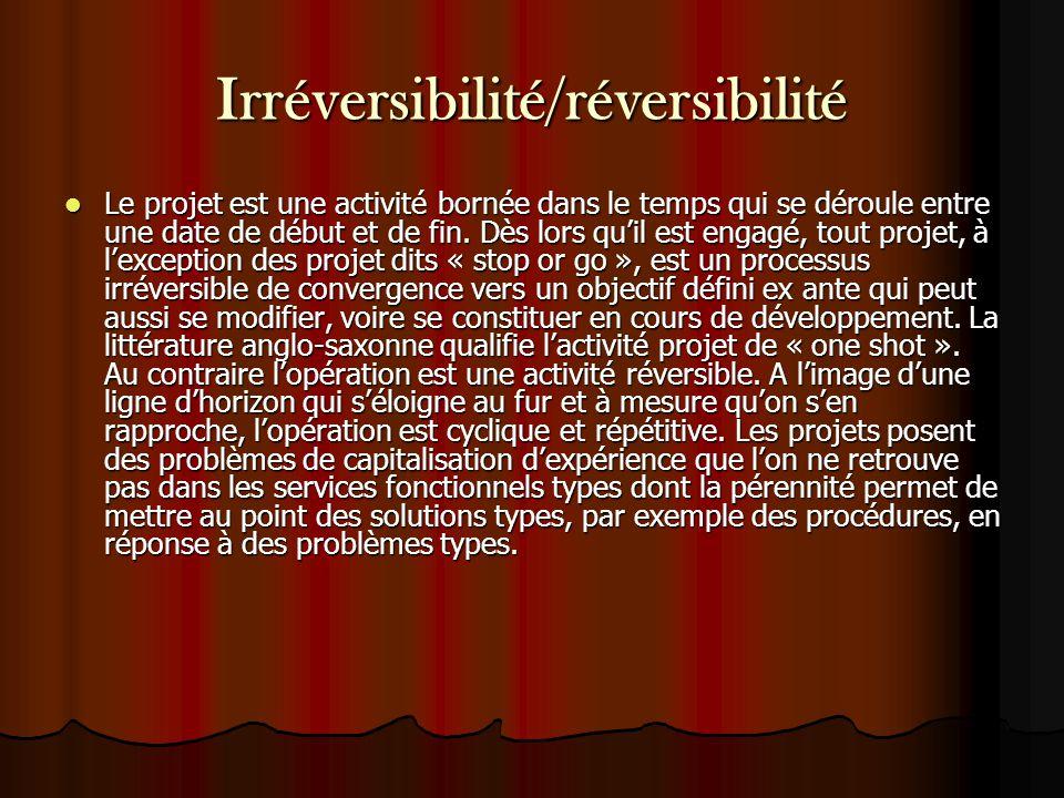 Irréversibilité/réversibilité