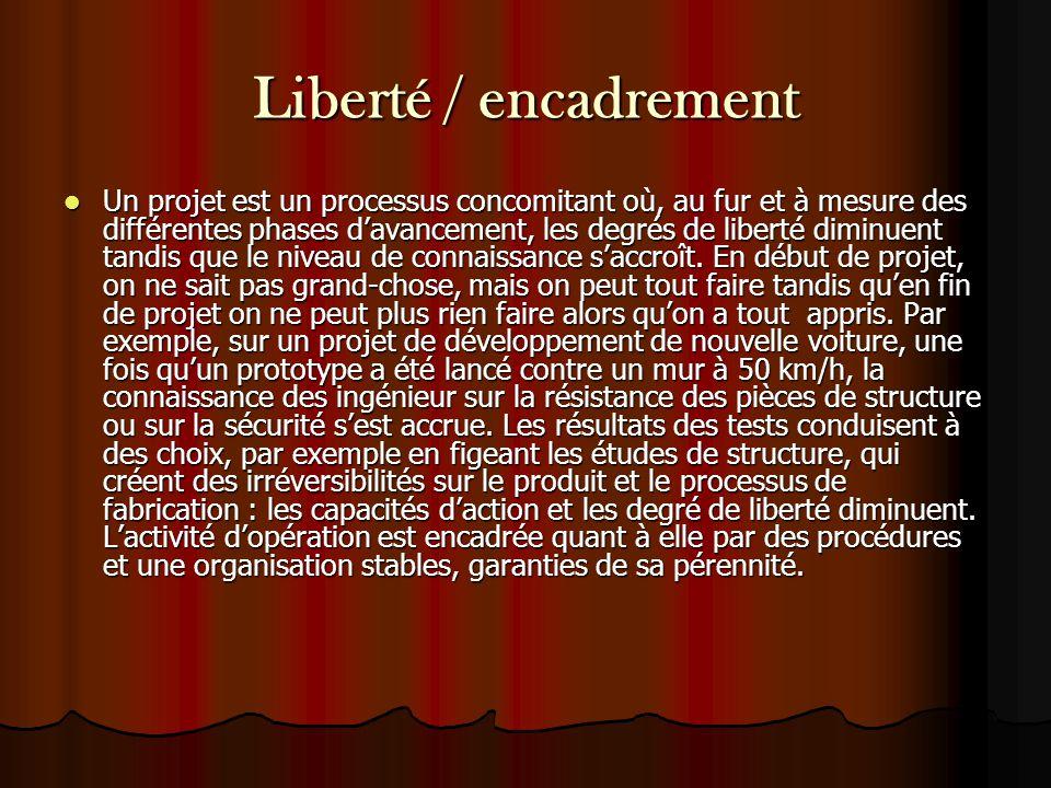 Liberté / encadrement