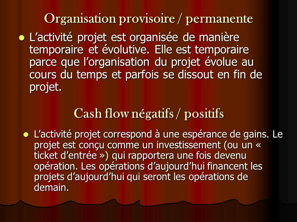 Organisation provisoire / permanente