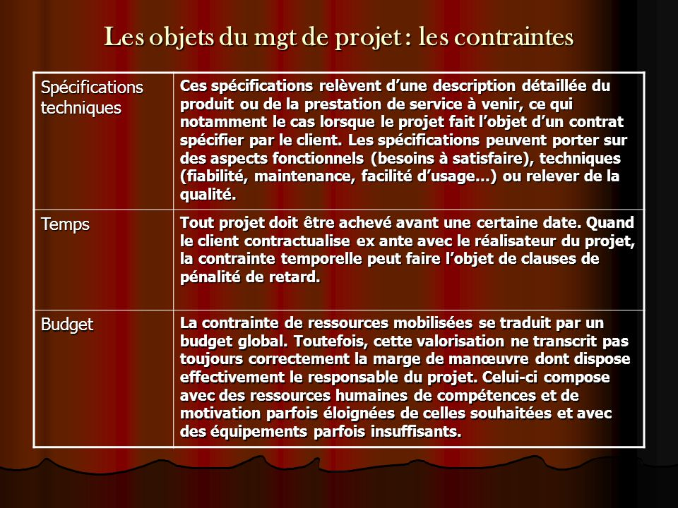 Les objets du mgt de projet : les contraintes