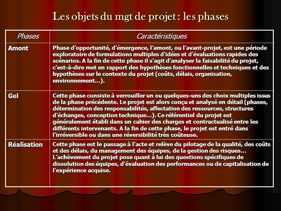 Les objets du mgt de projet : les phases