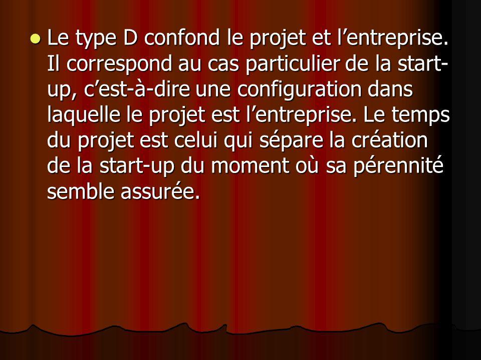 Le type D confond le projet et l'entreprise
