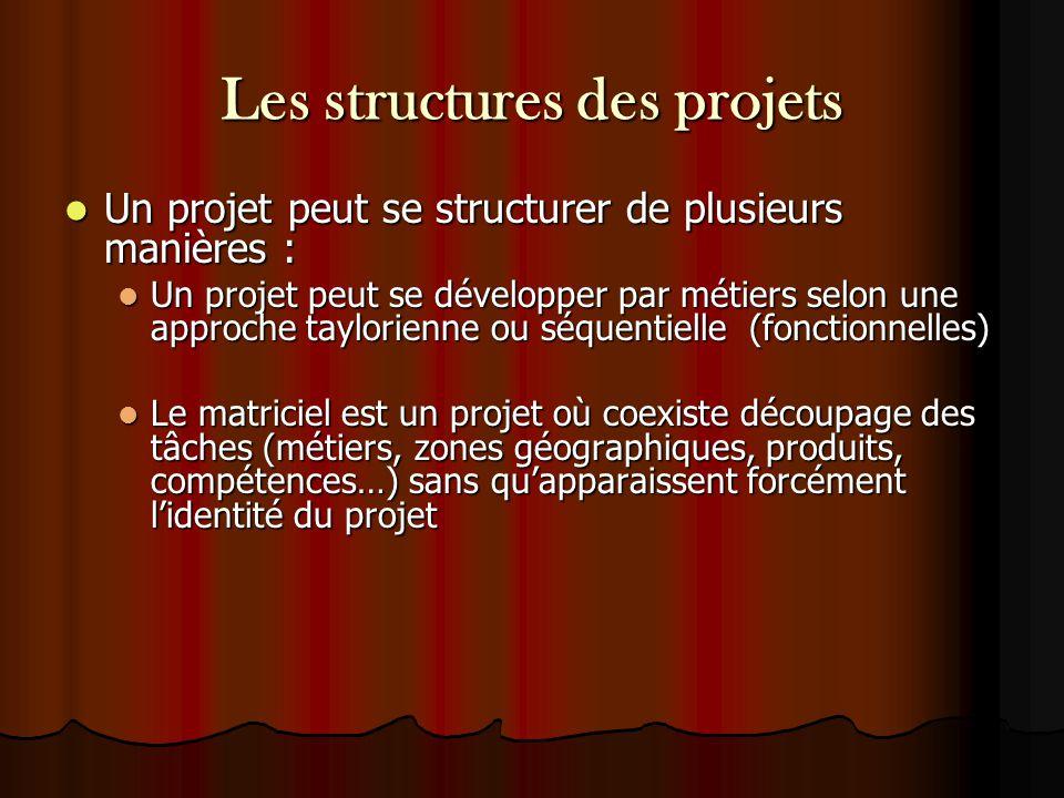 Les structures des projets