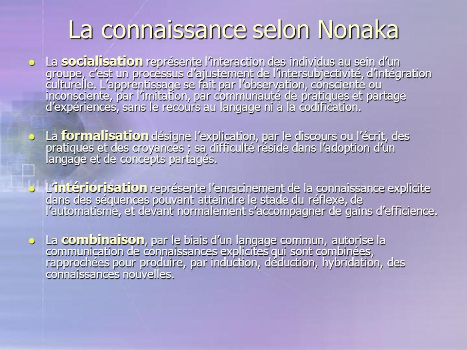La connaissance selon Nonaka