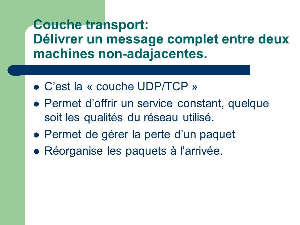 Couche transport: Délivrer un message complet entre deux machines non-adajacentes.