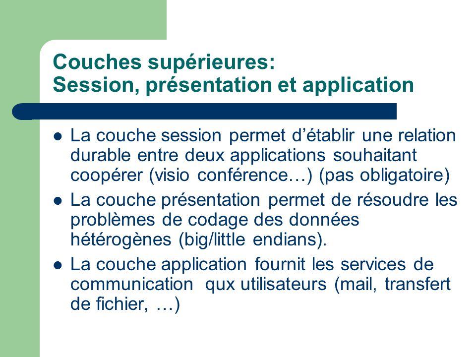 Couches supérieures: Session, présentation et application