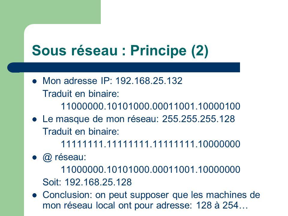 Sous réseau : Principe (2)