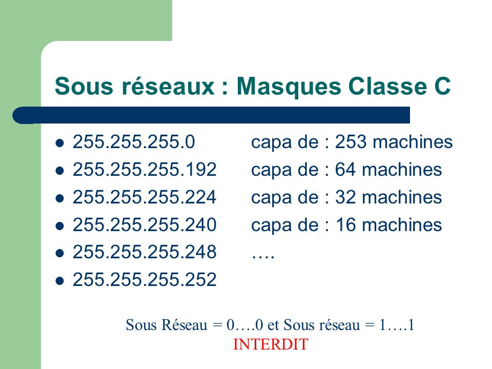 Sous réseaux : Masques Classe C