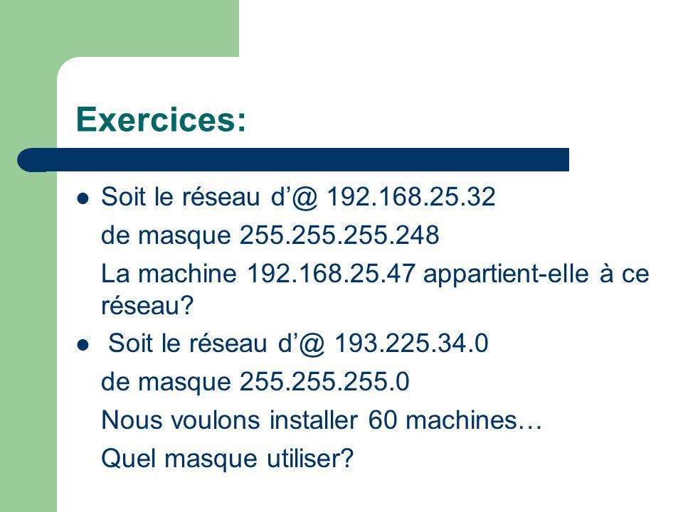 Exercices: Soit le réseau d'@ 192.168.25.32 de masque 255.255.255.248