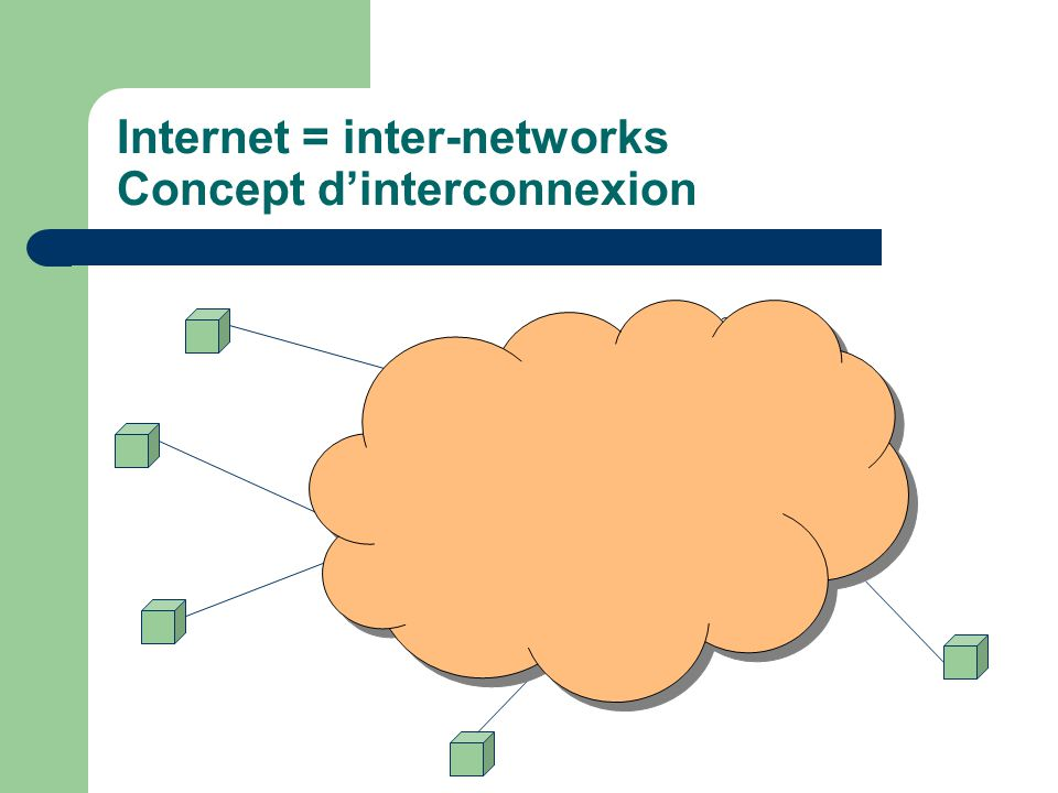 Internet = inter-networks Concept d'interconnexion