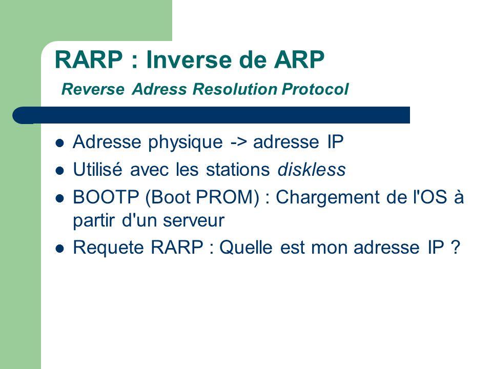 RARP : Inverse de ARP Reverse Adress Resolution Protocol