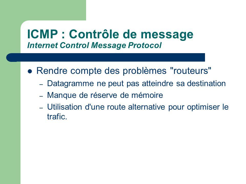 ICMP : Contrôle de message Internet Control Message Protocol