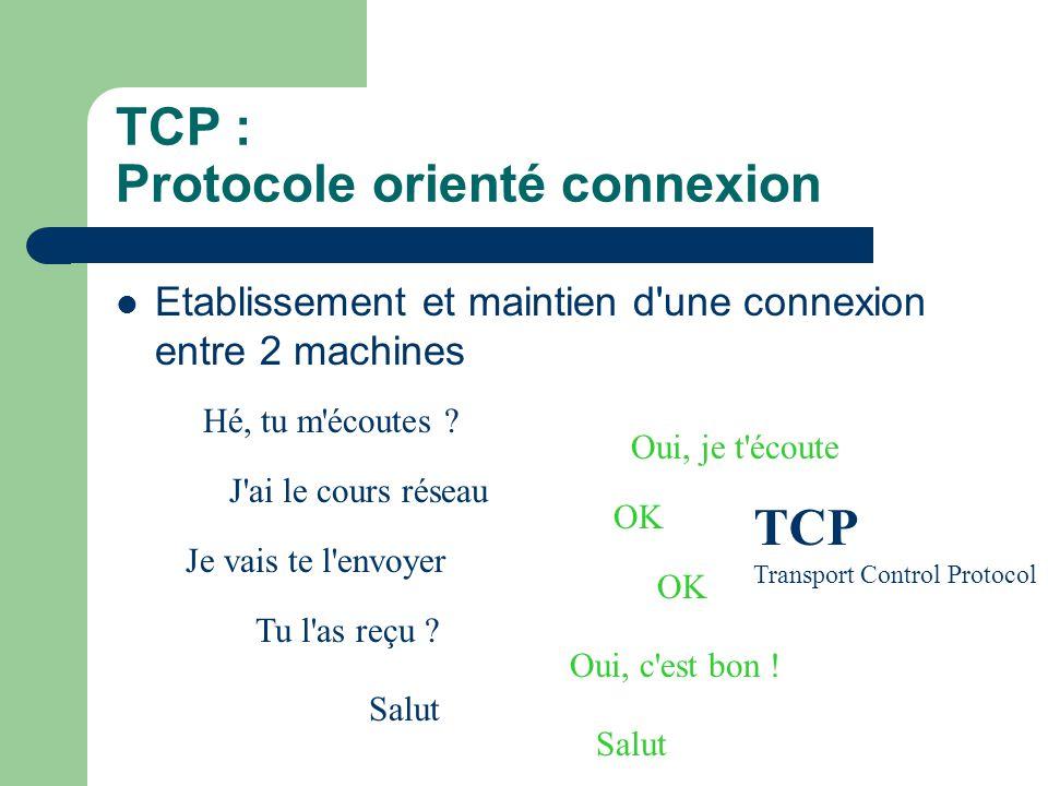 TCP : Protocole orienté connexion