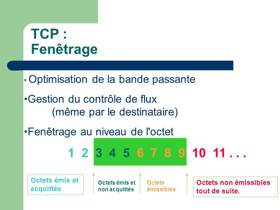 TCP : Fenêtrage Optimisation de la bande passante. Gestion du contrôle de flux (même par le destinataire)