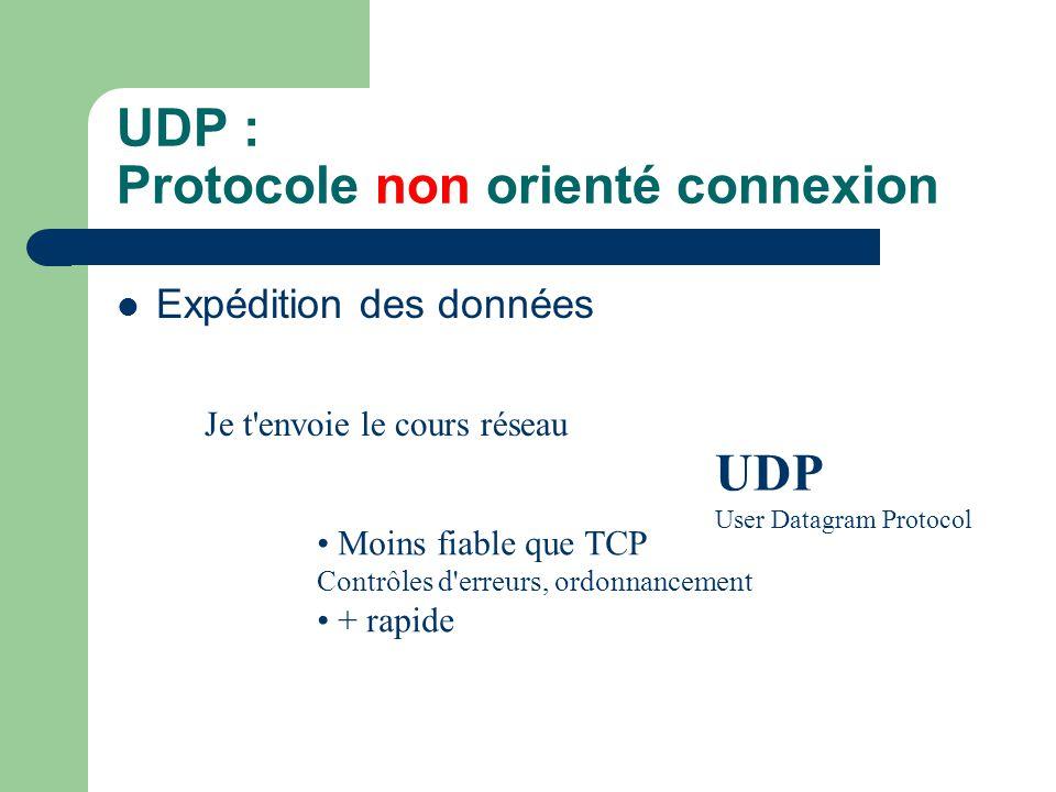 UDP : Protocole non orienté connexion