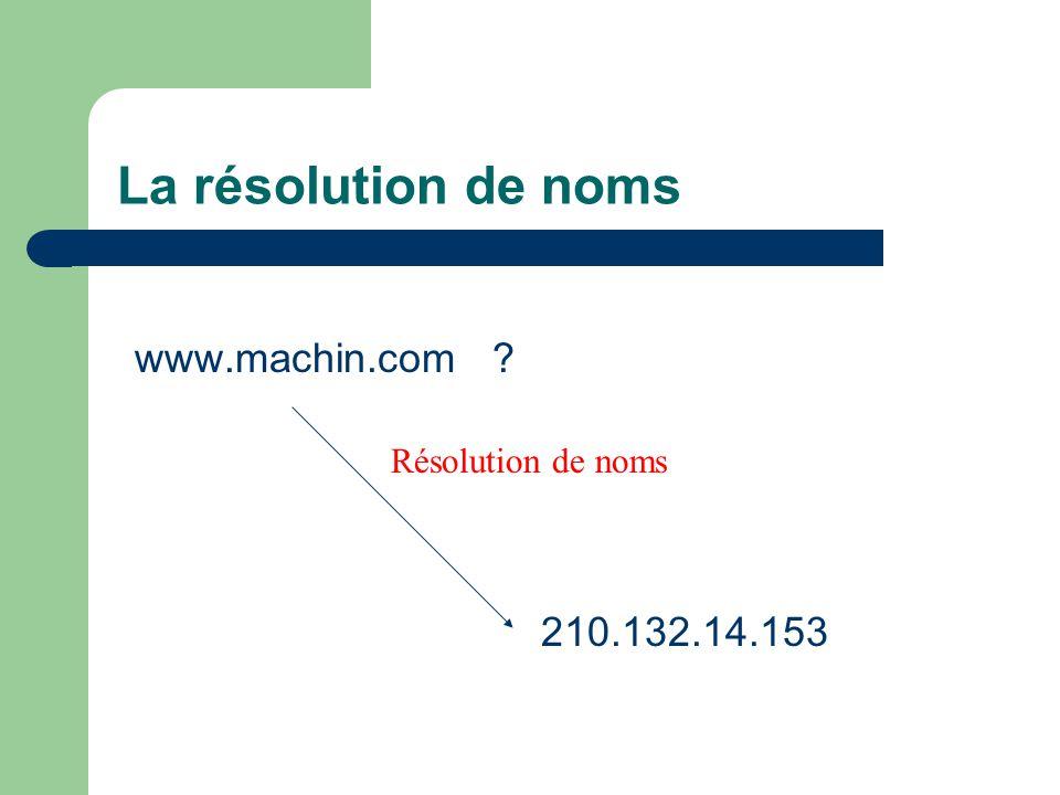 La résolution de noms www.machin.com 210.132.14.153