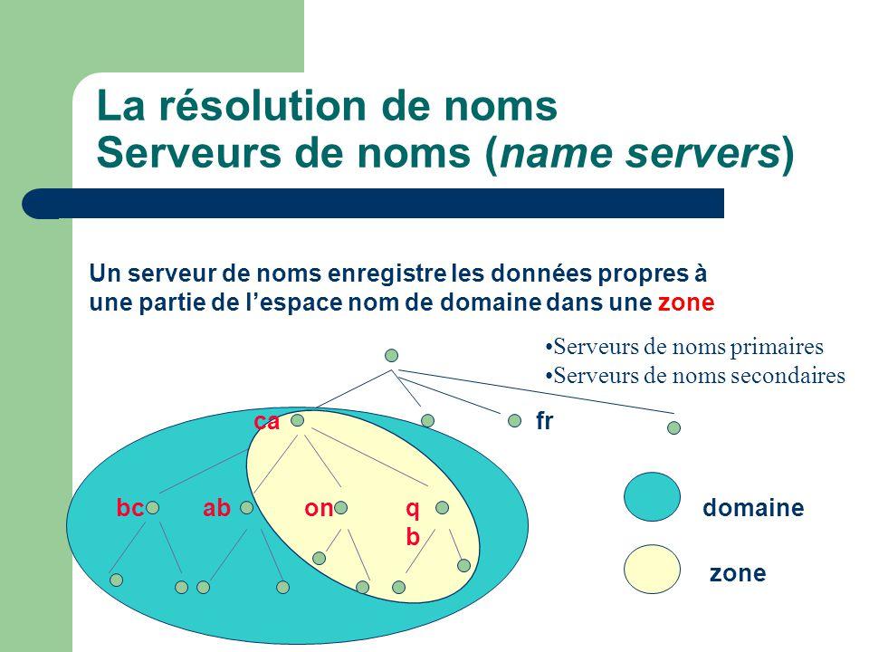 La résolution de noms Serveurs de noms (name servers)